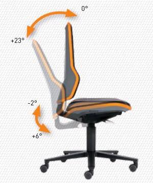 Méchanisme synchrone siège ergonomique